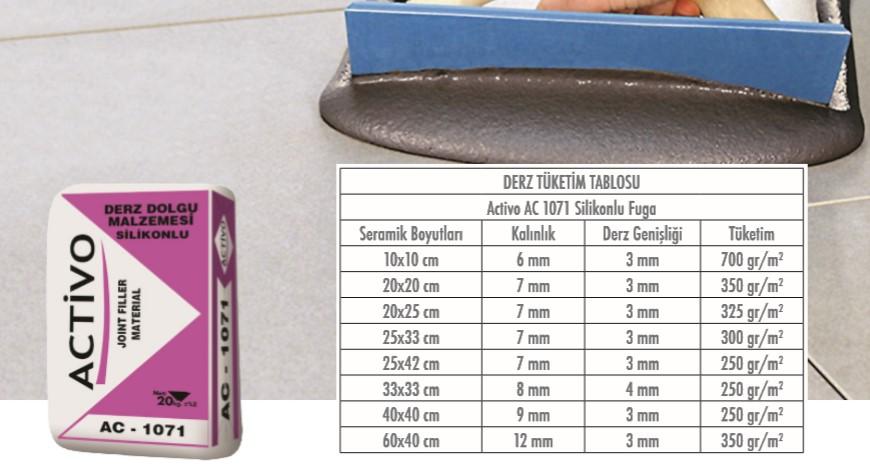 Derz Dolgu 1-8 mm AC-1071 Slikonlu