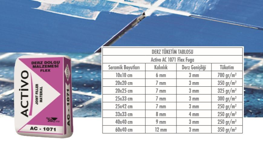 Derz Dolgusu 1-8 mm AC 1071 FLEX
