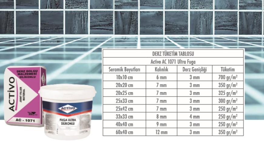 Ultra Slikonlu Fuga 1-8 mm ULTRA FUGA